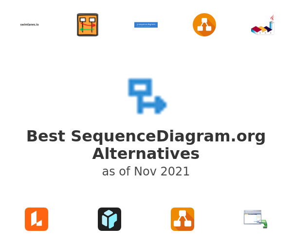 Best SequenceDiagram.org Alternatives