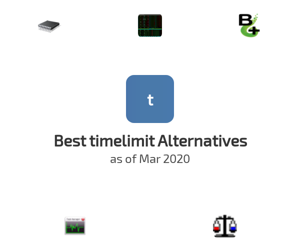Best timelimit Alternatives