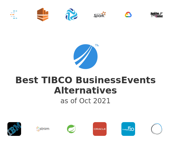 Best TIBCO BusinessEvents Alternatives