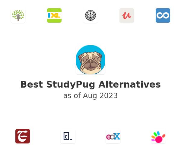 Best StudyPug Online Math Help Alternatives