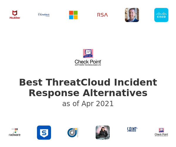 Best ThreatCloud Incident Response Alternatives