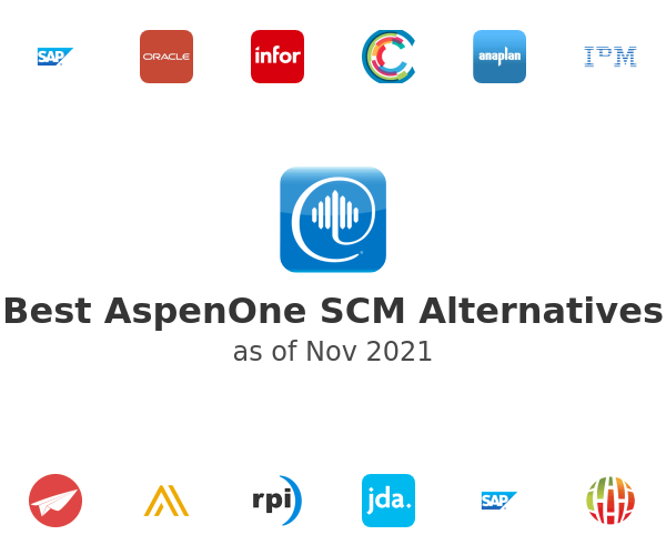 Best AspenOne SCM Alternatives