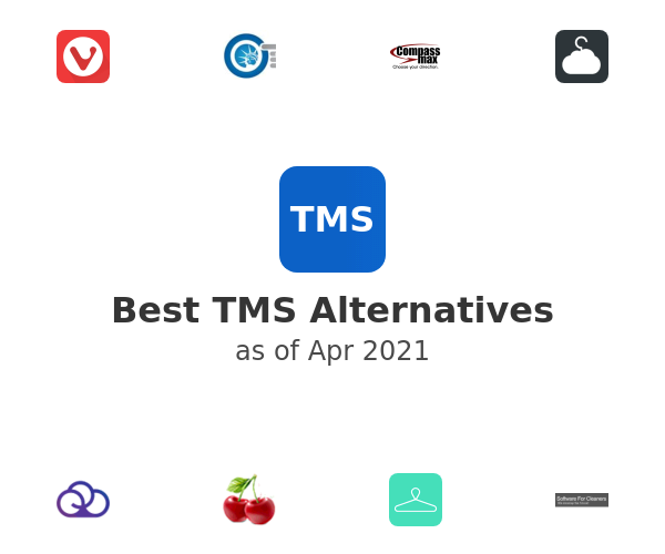 Best TMS Alternatives