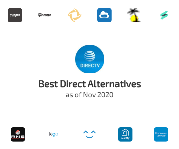 Best Direct Alternatives