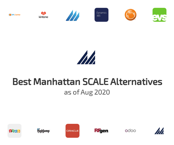 Best Manhattan SCALE Alternatives