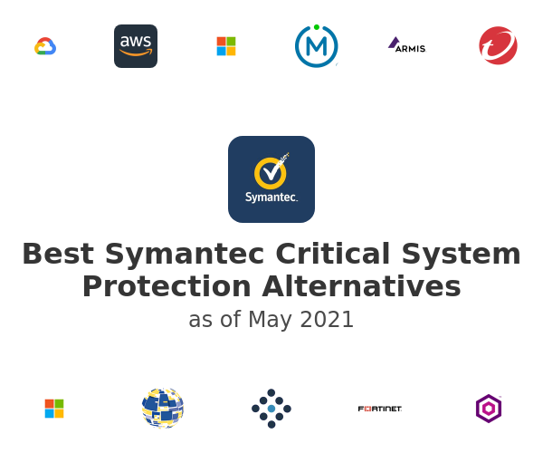 Best Symantec Critical System Protection Alternatives