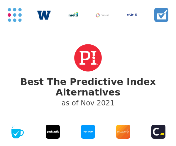 Best The Predictive Index Alternatives
