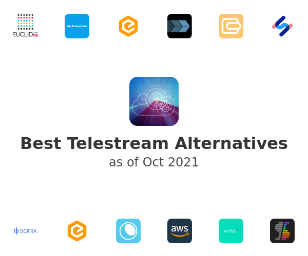 Best Telestream Alternatives