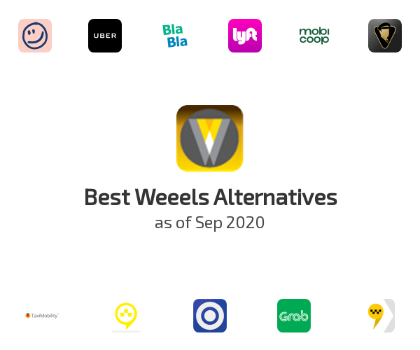Best Weeels Alternatives