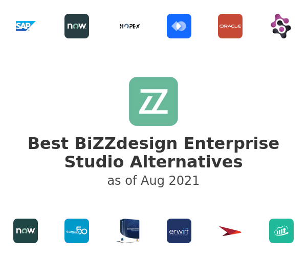 Best BiZZdesign Enterprise Studio Alternatives