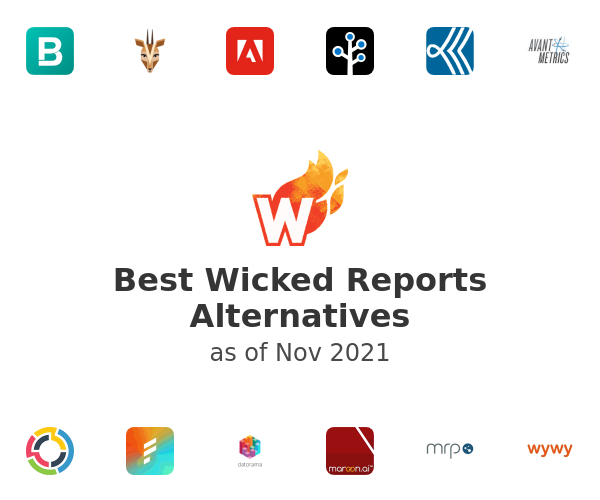 Best Wicked Reports Alternatives