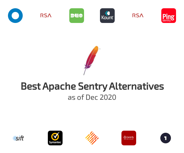 Best Apache Sentry Alternatives