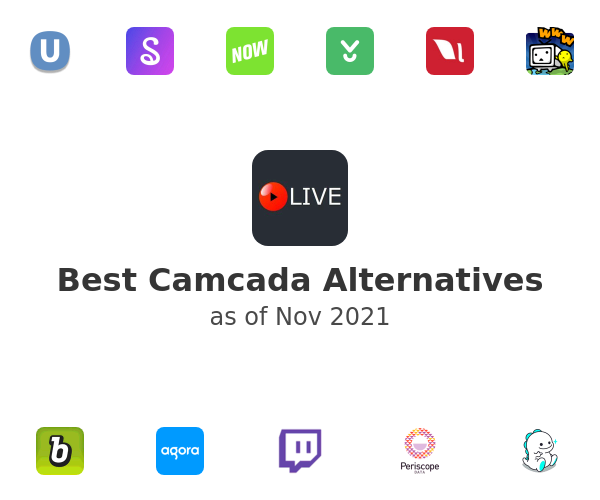 Best Camcada Alternatives