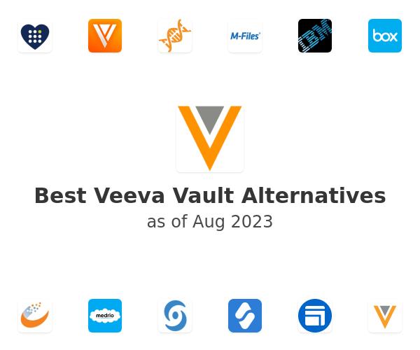Best Veeva Vault Alternatives
