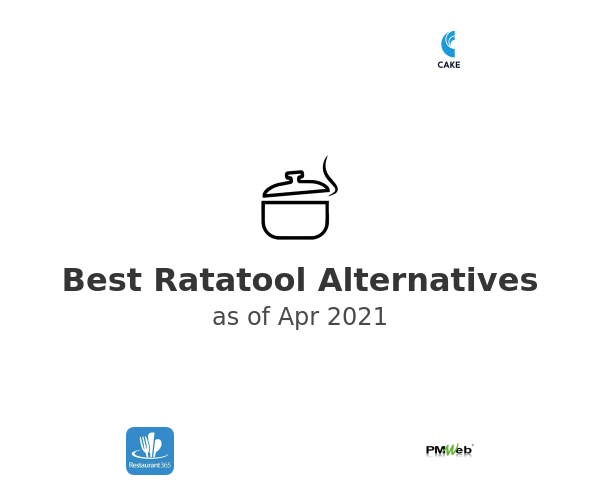 Best Ratatool Alternatives