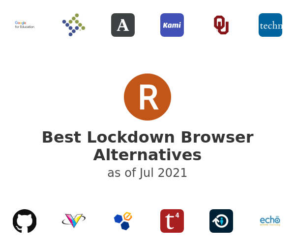 Best Lockdown Browser Alternatives