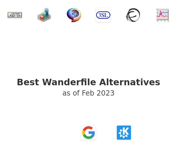 Best Wanderfile Alternatives