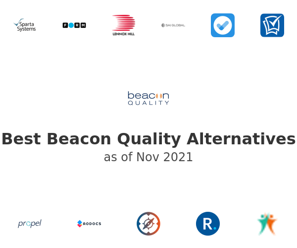 Best Beacon Quality Alternatives