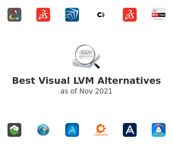 Best Visual LVM Alternatives