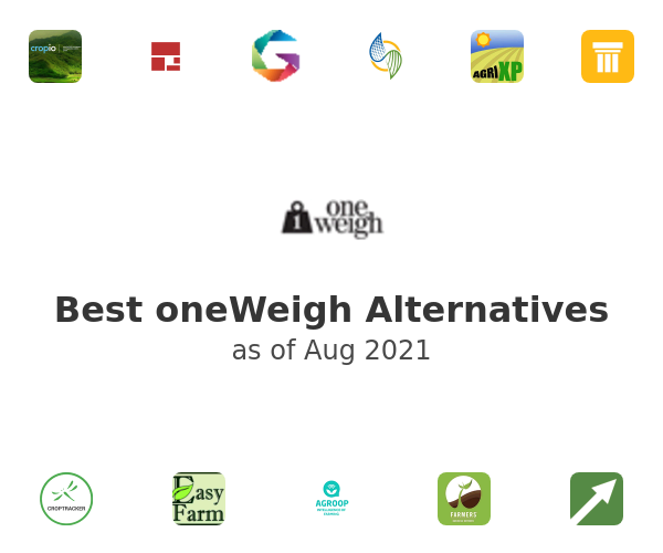 Best oneWeigh Alternatives