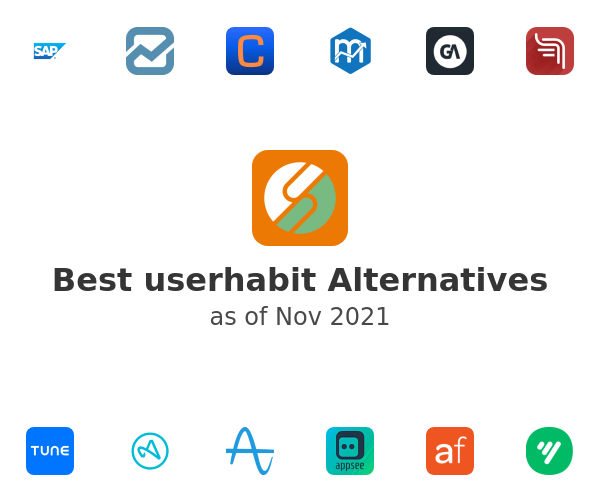Best userhabit Alternatives