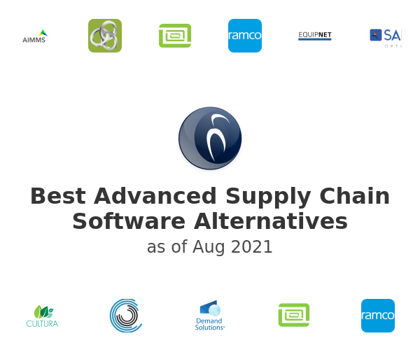 Best Advanced Supply Chain Software Alternatives