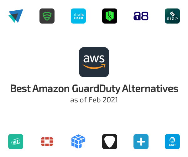Best Amazon GuardDuty Alternatives
