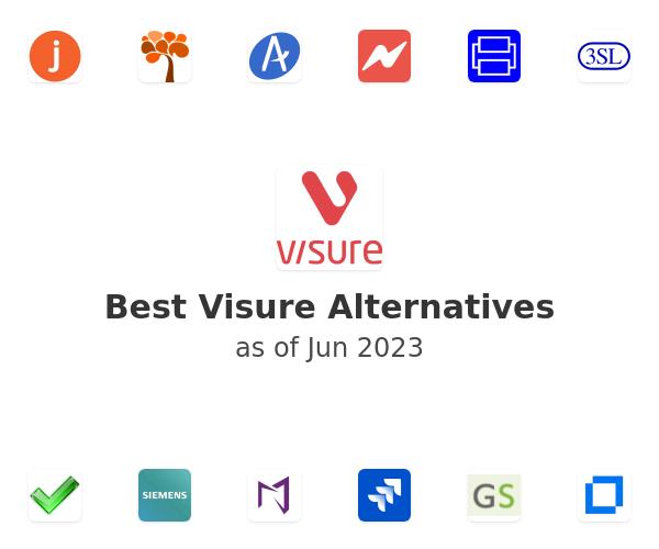 Best Visure Alternatives