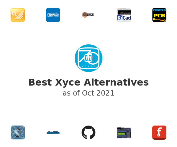 Best Xyce Alternatives