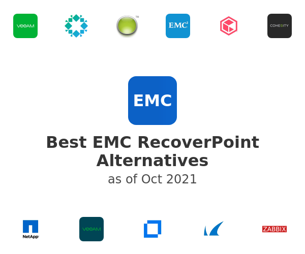 Best EMC RecoverPoint Alternatives