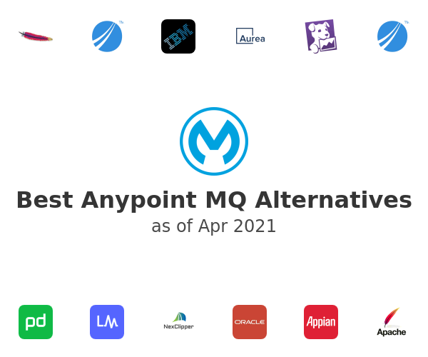 Best Anypoint MQ Alternatives