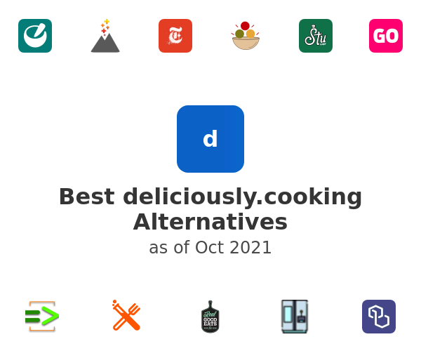 Best deliciously.cooking Alternatives