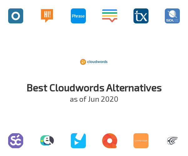 Best Cloudwords Alternatives