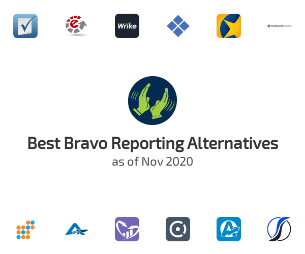 Best Bravo Reporting Alternatives