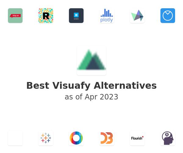Best Visuafy Alternatives