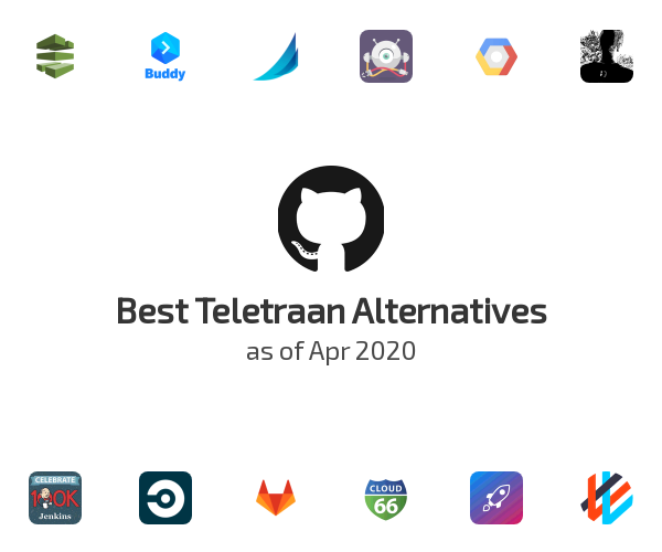 Best Teletraan Alternatives