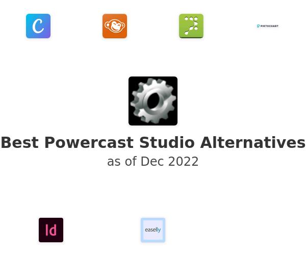 Best Powercast Studio Alternatives