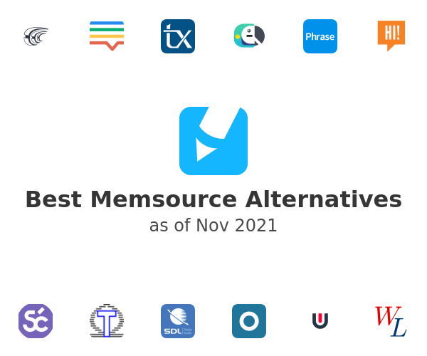 Best Memsource Alternatives