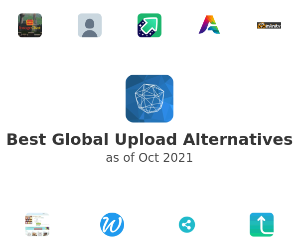 Best Global Upload Alternatives
