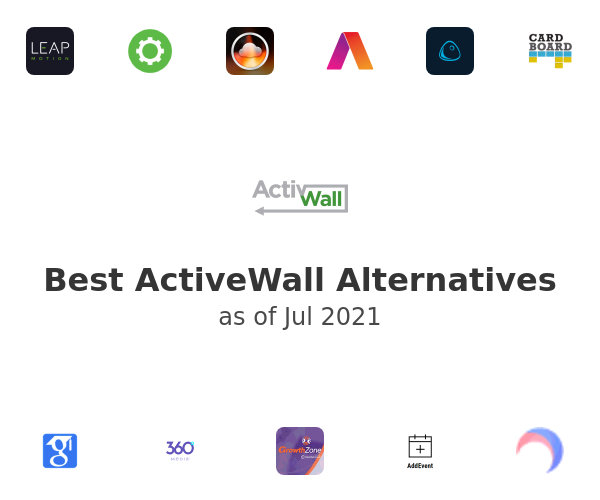 Best ActiveWall Alternatives