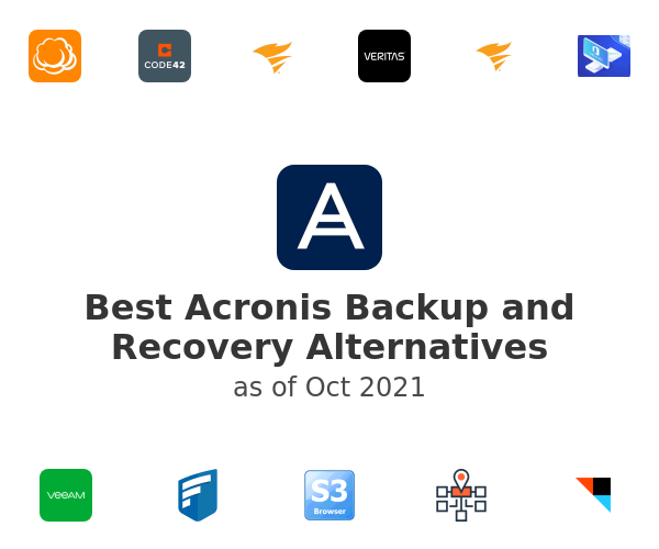 Best Acronis Backup and Recovery Alternatives