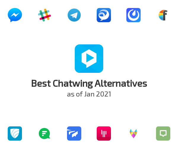 Best Chatwing Alternatives