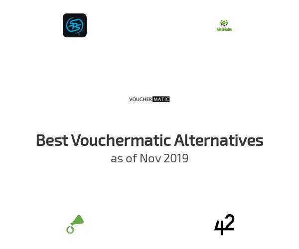 Best Vouchermatic Alternatives