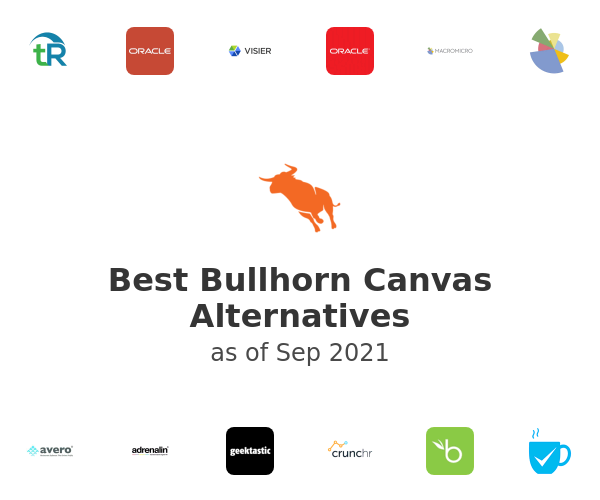 Best Bullhorn Canvas Alternatives