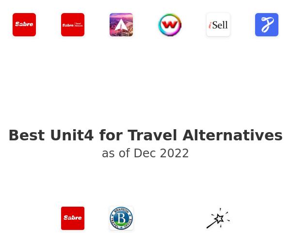Best Unit4 for Travel Alternatives