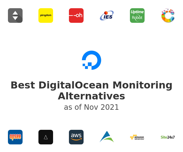 Best DigitalOcean Monitoring Alternatives