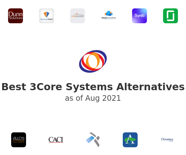 Best 3Core Systems Alternatives
