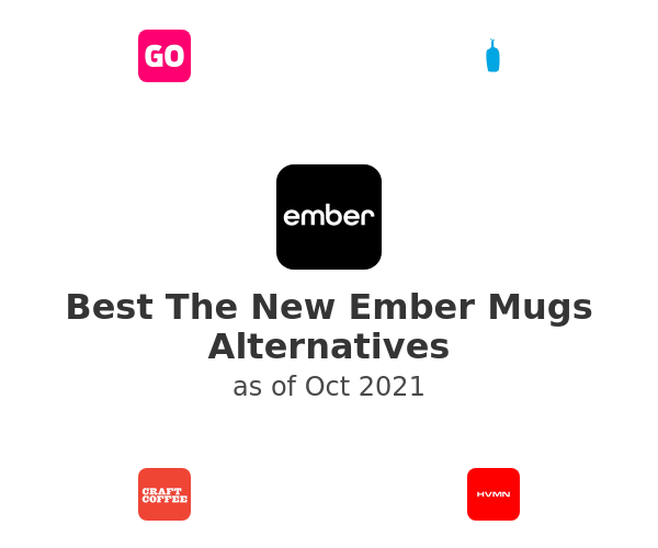 Best The New Ember Mugs Alternatives