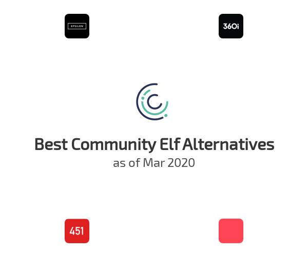 Best Community Elf Alternatives