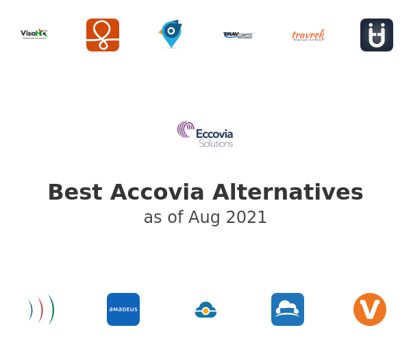 Best Accovia Alternatives